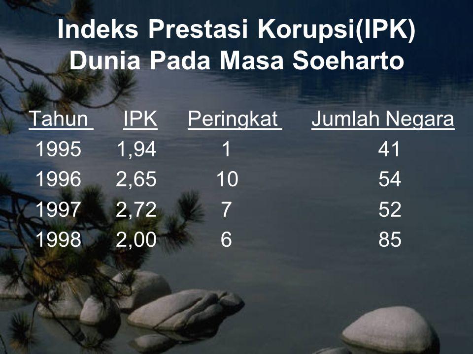 Indeks Prestasi Korupsi(IPK) Dunia Pada Masa Soeharto
