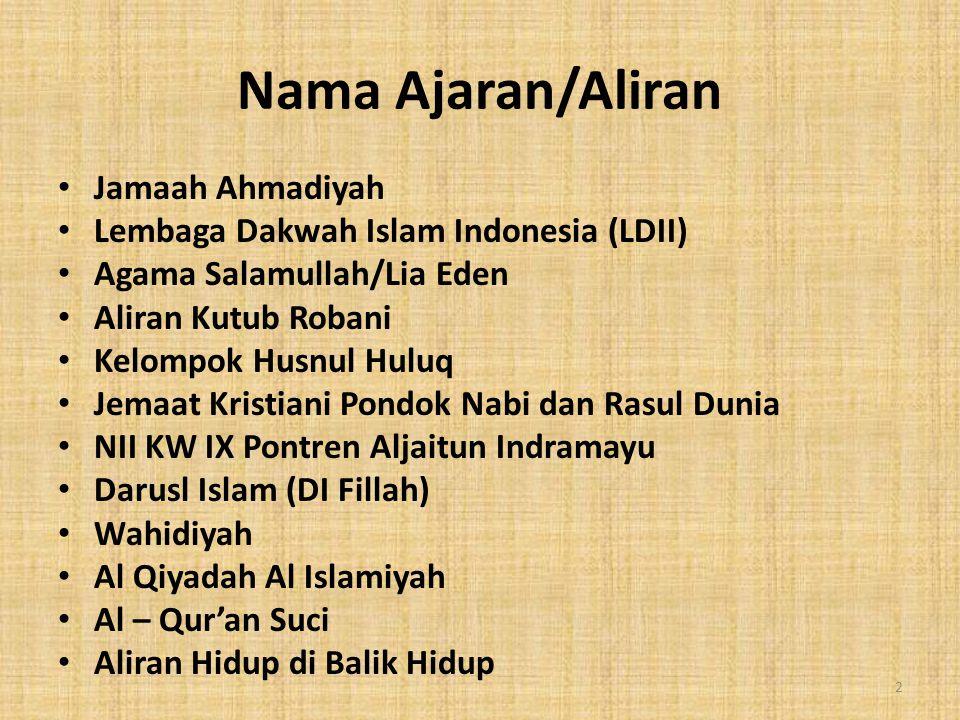 Nama Ajaran/Aliran Jamaah Ahmadiyah