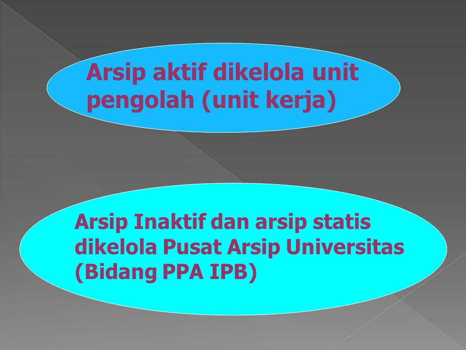 Arsip aktif dikelola unit pengolah (unit kerja)