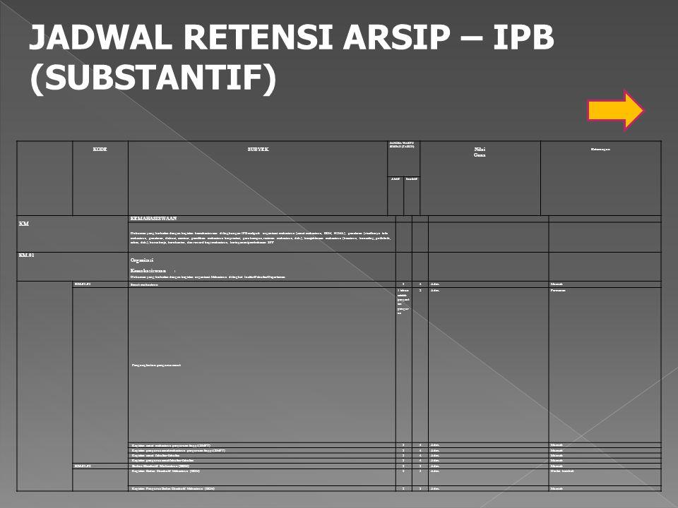 JADWAL RETENSI ARSIP – IPB (SUBSTANTIF)
