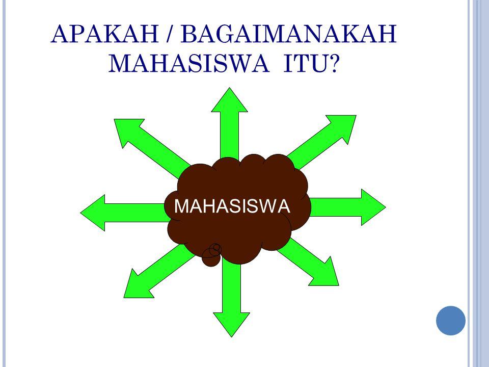 APAKAH / BAGAIMANAKAH MAHASISWA ITU