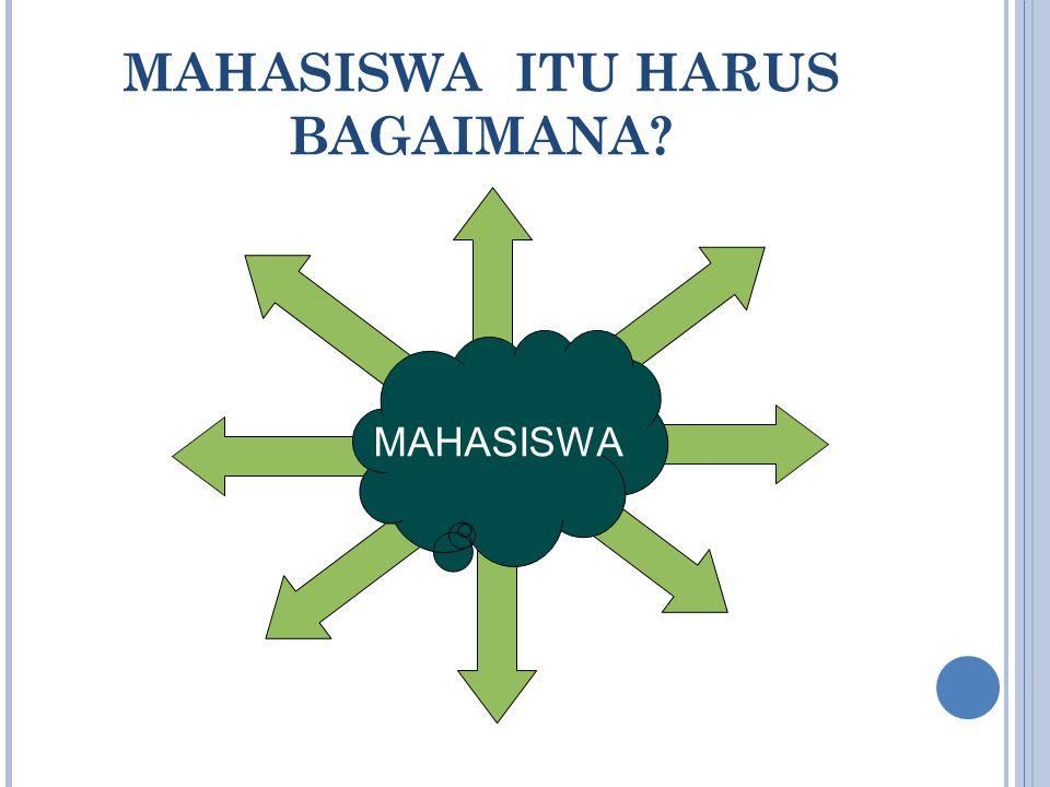 MAHASISWA ITU HARUS BAGAIMANA