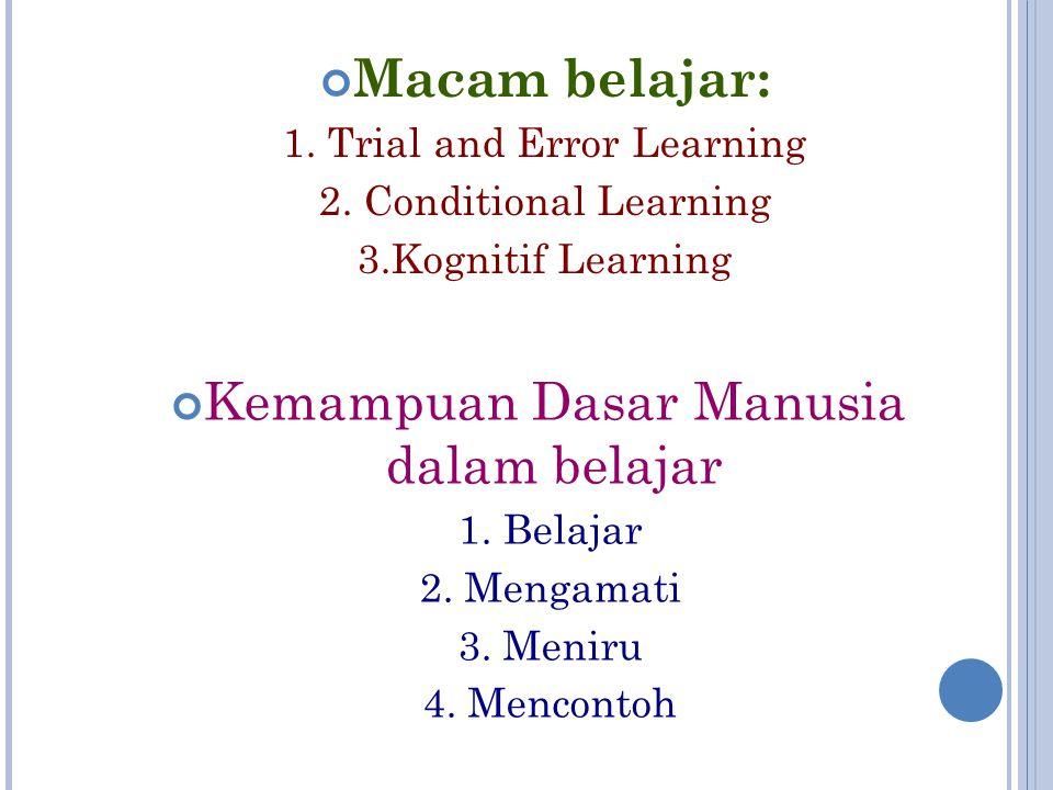 Kemampuan Dasar Manusia dalam belajar