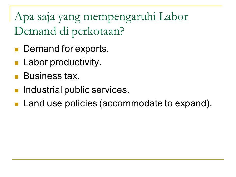 Apa saja yang mempengaruhi Labor Demand di perkotaan