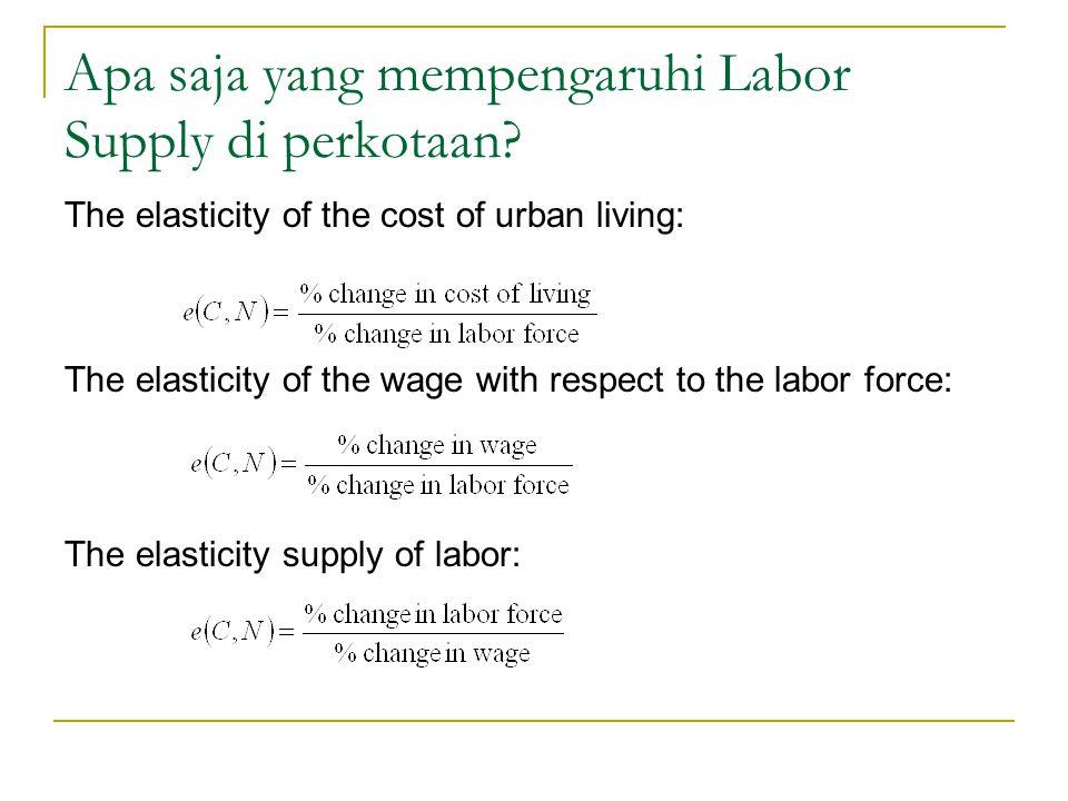 Apa saja yang mempengaruhi Labor Supply di perkotaan