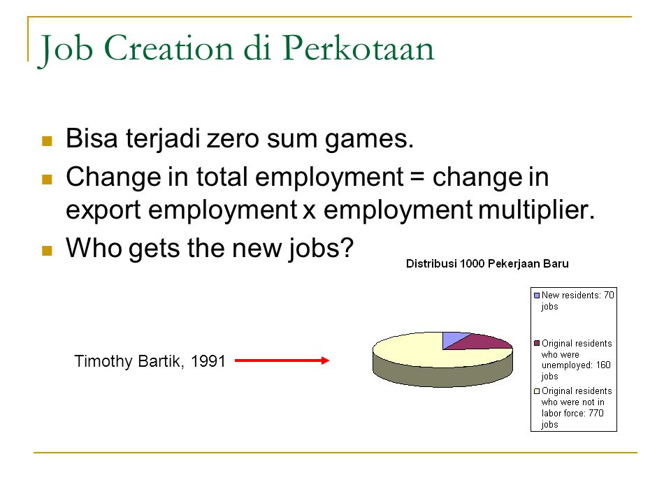 Job Creation di Perkotaan