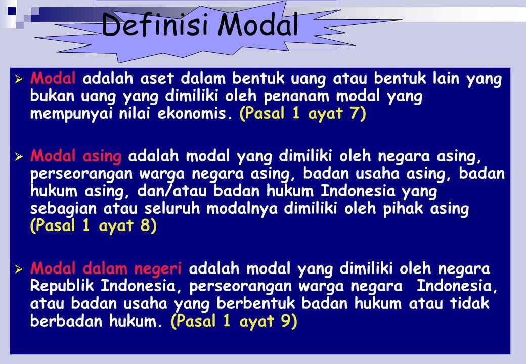 Definisi Modal