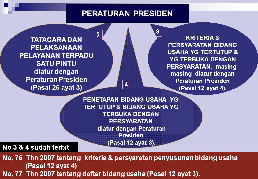 PERATURAN PRESIDEN KRITERIA & PERSYARATAN BIDANG USAHA YG TERTUTUP & YG TERBUKA DENGAN PERSYARATAN, masing-masing diatur dengan Peraturan Presiden.