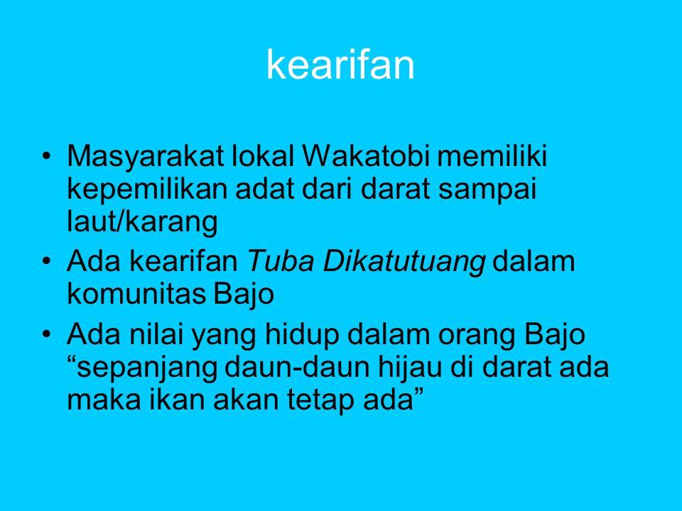 kearifan Masyarakat lokal Wakatobi memiliki kepemilikan adat dari darat sampai laut/karang. Ada kearifan Tuba Dikatutuang dalam komunitas Bajo.