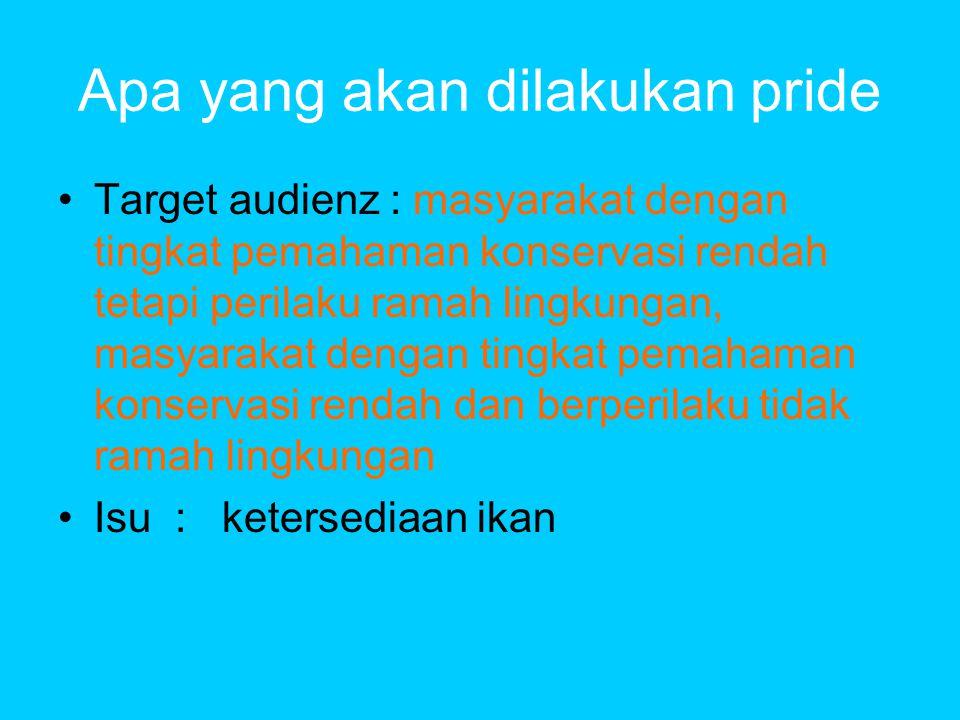 Apa yang akan dilakukan pride