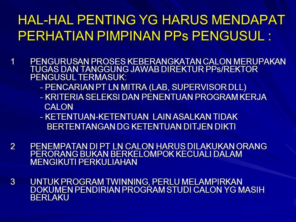 HAL-HAL PENTING YG HARUS MENDAPAT PERHATIAN PIMPINAN PPs PENGUSUL :