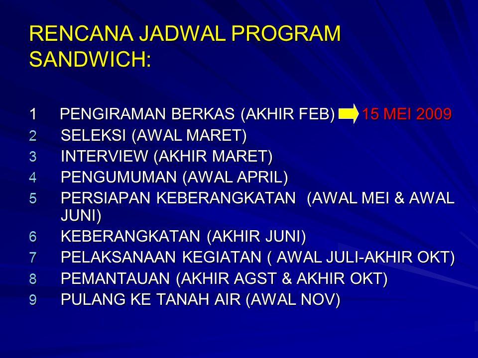 RENCANA JADWAL PROGRAM SANDWICH: