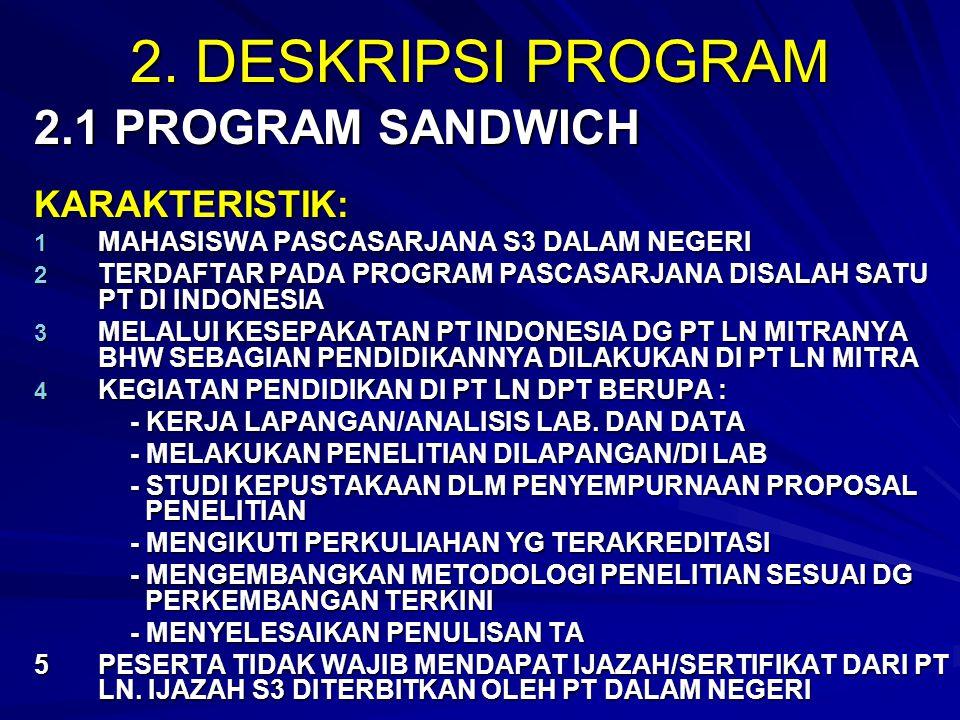 2. DESKRIPSI PROGRAM 2.1 PROGRAM SANDWICH KARAKTERISTIK: