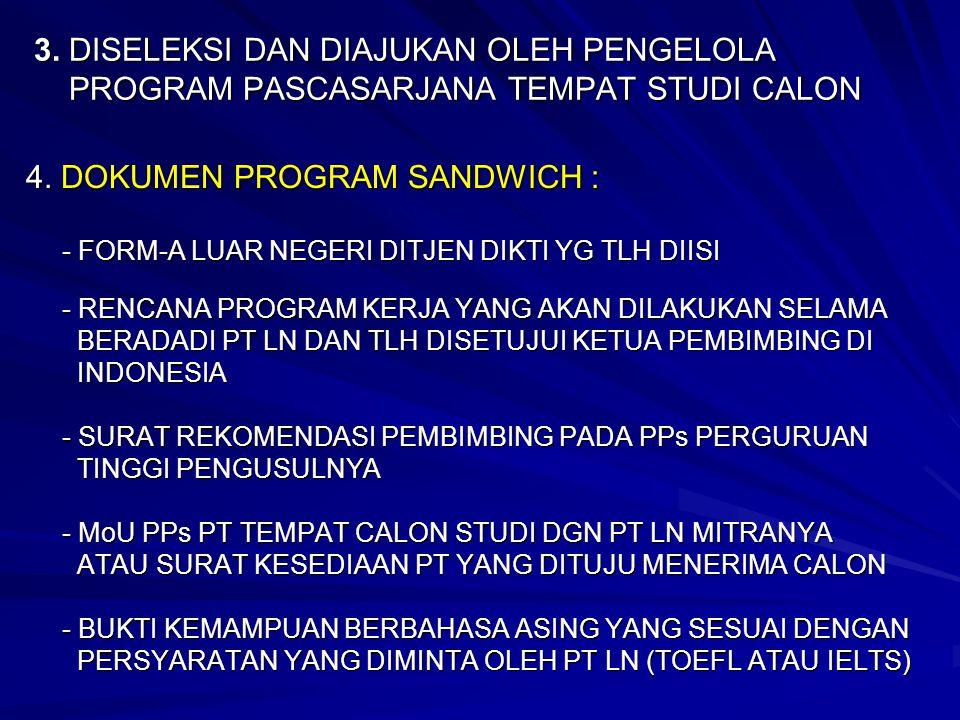 4. DOKUMEN PROGRAM SANDWICH :