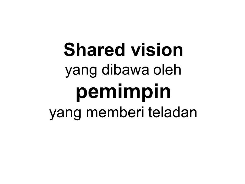 Shared vision yang dibawa oleh pemimpin yang memberi teladan