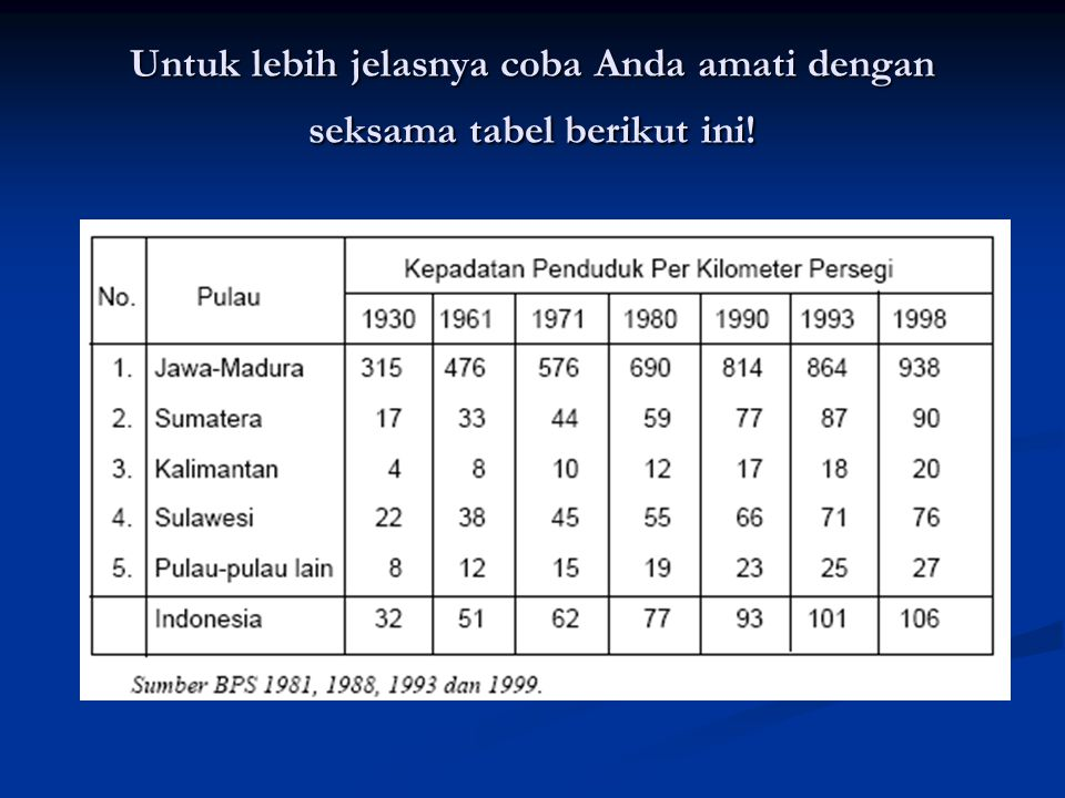 Untuk lebih jelasnya coba Anda amati dengan seksama tabel berikut ini!