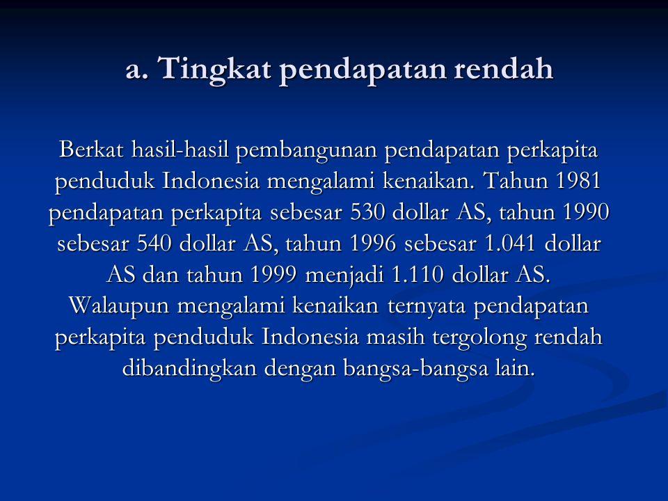 a. Tingkat pendapatan rendah