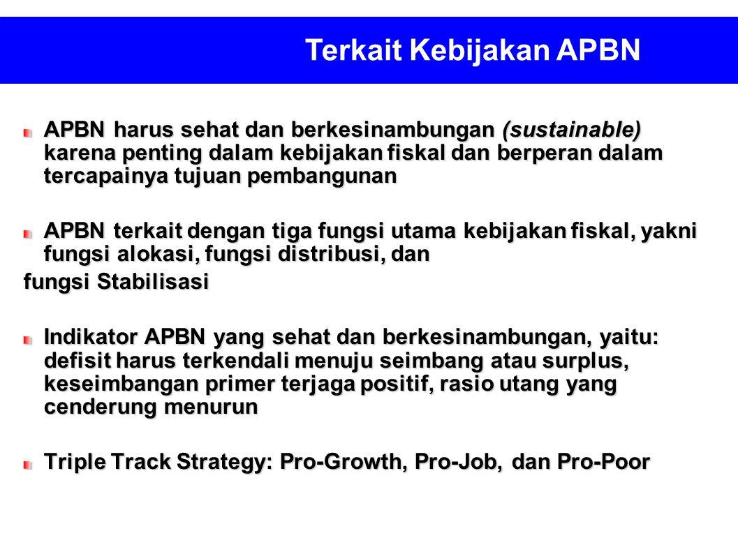 Terkait Kebijakan APBN
