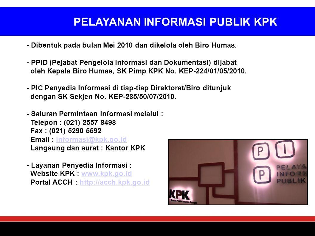 PELAYANAN INFORMASI PUBLIK KPK