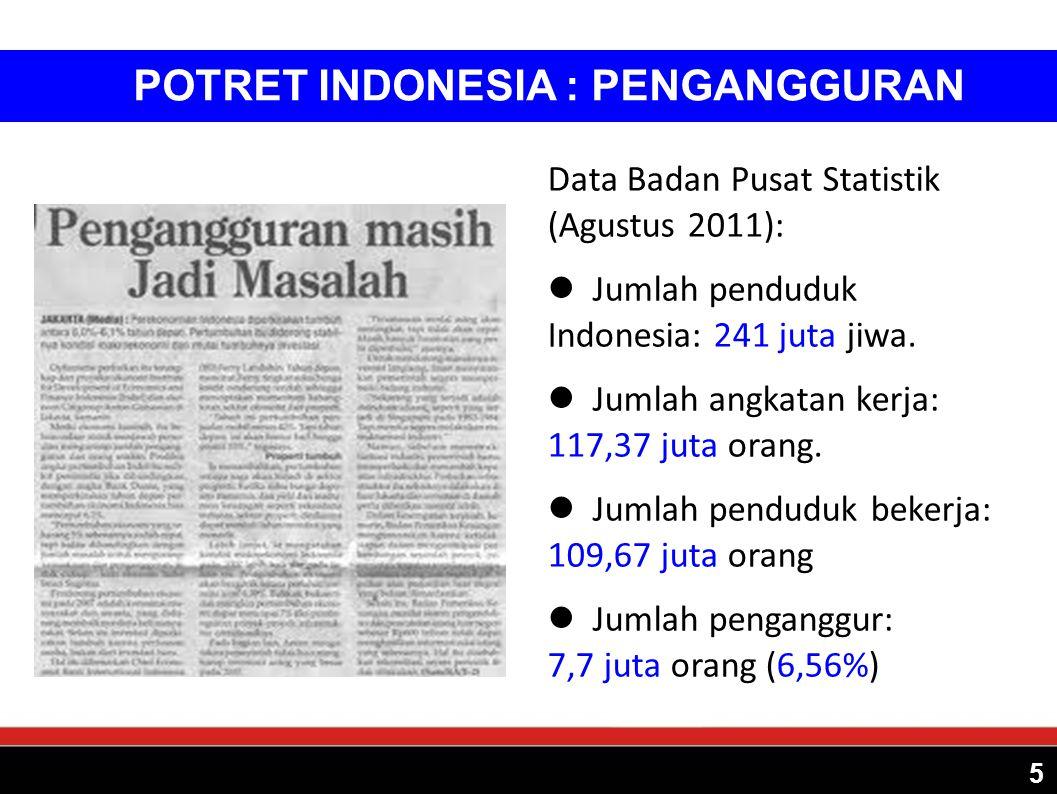 POTRET INDONESIA : PENGANGGURAN