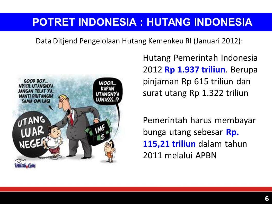 POTRET INDONESIA : HUTANG INDONESIA