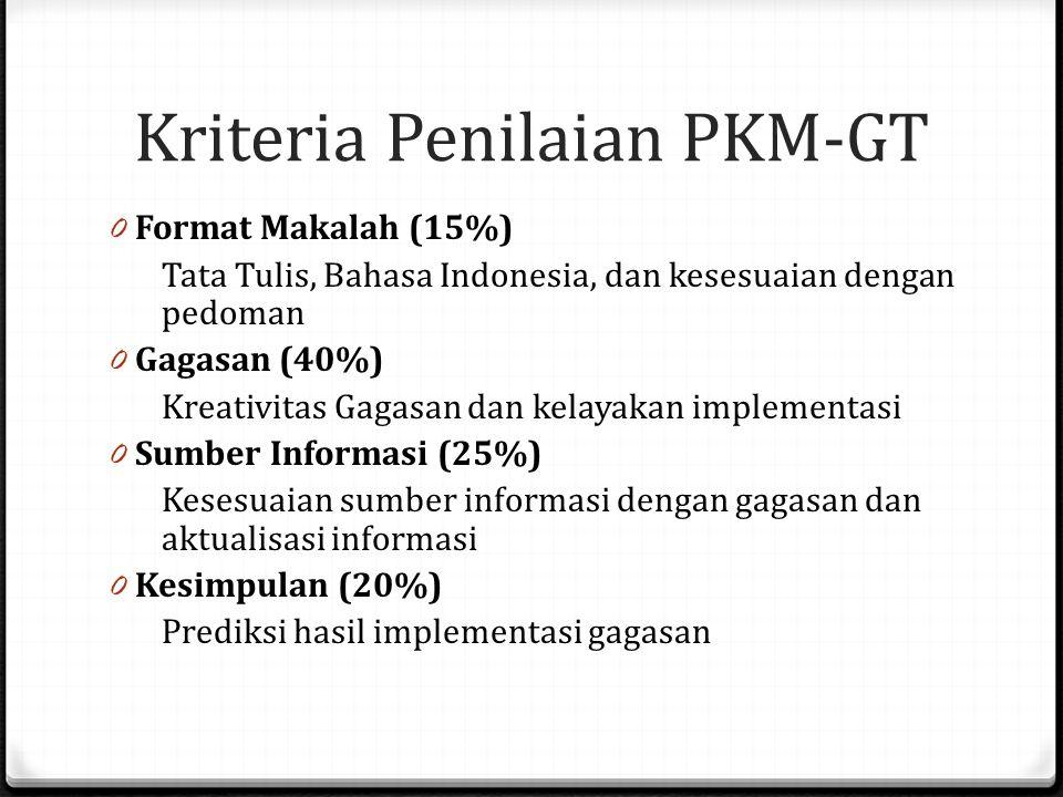 Kriteria Penilaian PKM-GT