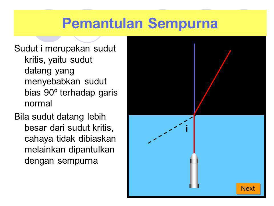 Pemantulan Sempurna Sudut i merupakan sudut kritis, yaitu sudut datang yang menyebabkan sudut bias 90º terhadap garis normal.