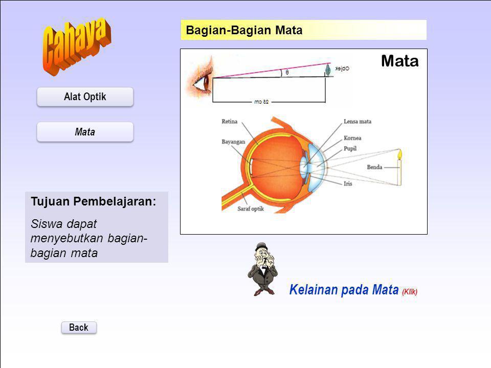 Cahaya Mata Kelainan pada Mata (Klik) Bagian-Bagian Mata