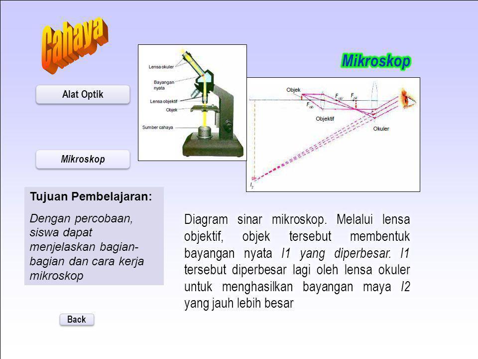 Cahaya Mikroskop. Alat Optik. Mikroskop. Tujuan Pembelajaran: Dengan percobaan, siswa dapat menjelaskan bagian-bagian dan cara kerja mikroskop.