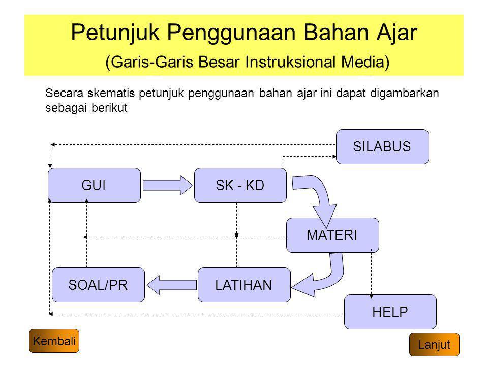 Petunjuk Penggunaan Bahan Ajar (Garis-Garis Besar Instruksional Media)
