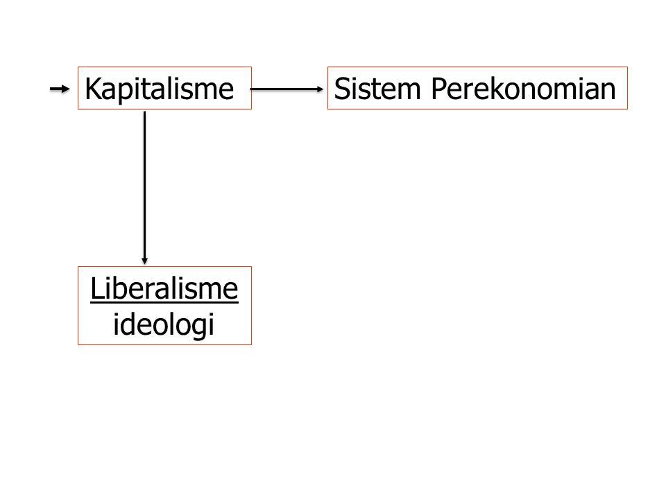 Kapitalisme Sistem Perekonomian Liberalisme ideologi