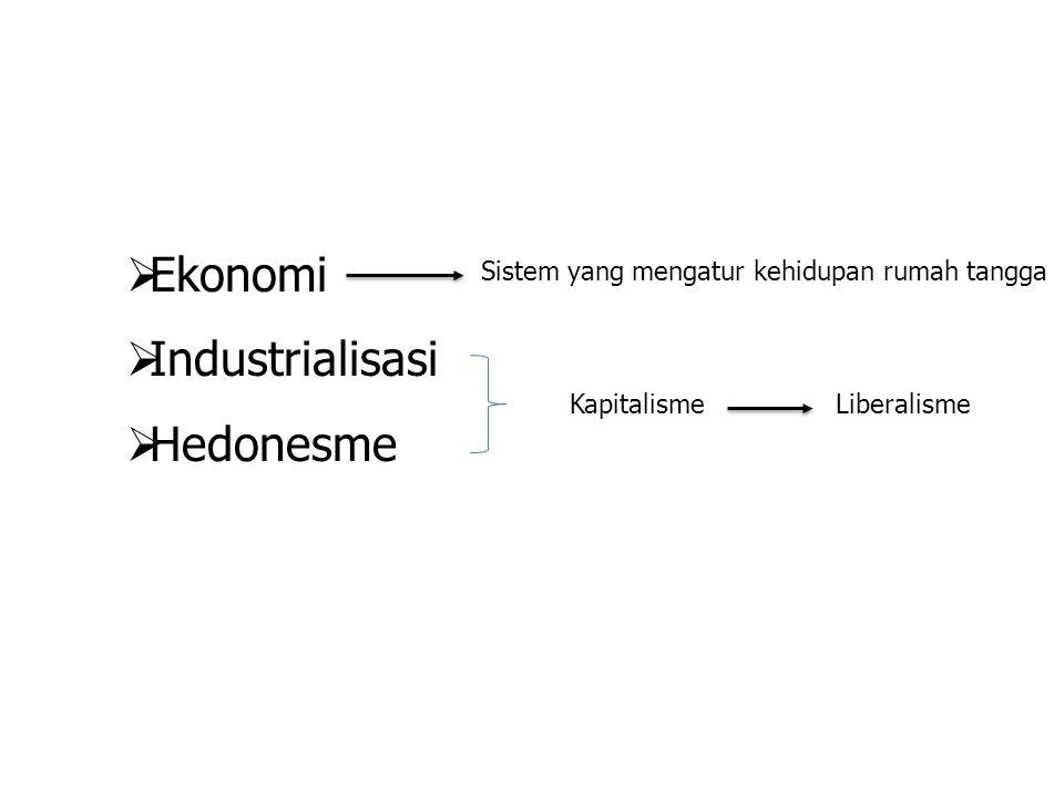 Ekonomi Industrialisasi Hedonesme