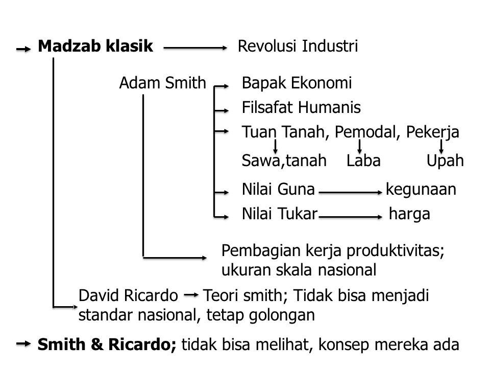 Madzab klasik Revolusi Industri. Adam Smith. Bapak Ekonomi. Filsafat Humanis. Tuan Tanah, Pemodal, Pekerja.