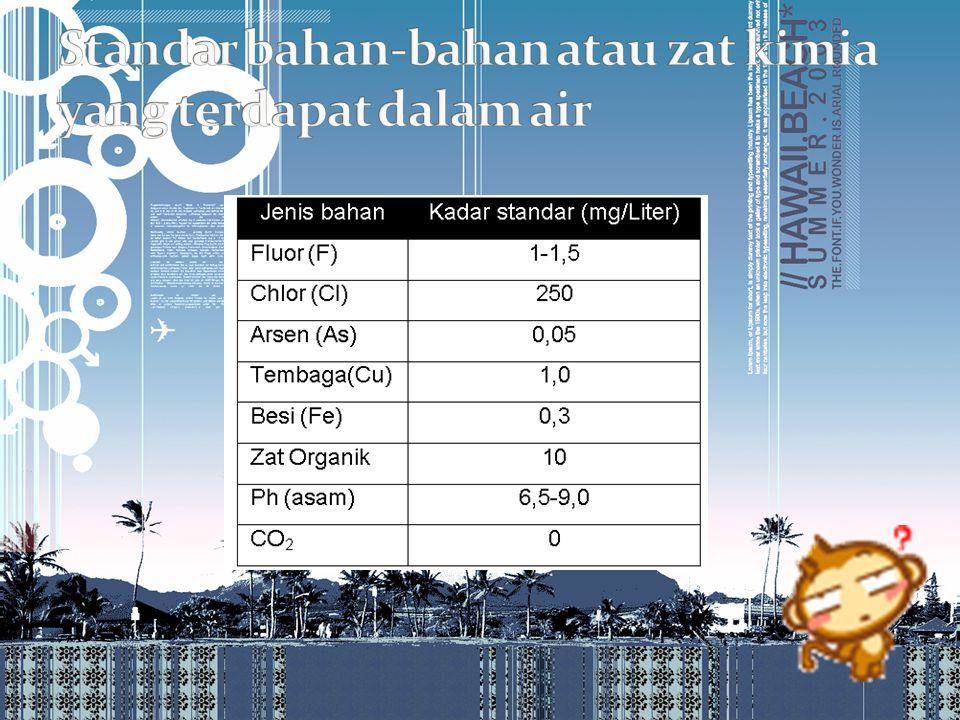 Standar bahan-bahan atau zat kimia yang terdapat dalam air