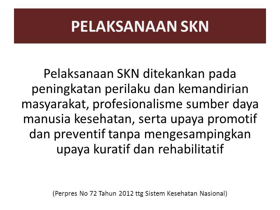 (Perpres No 72 Tahun 2012 ttg Sistem Kesehatan Nasional)