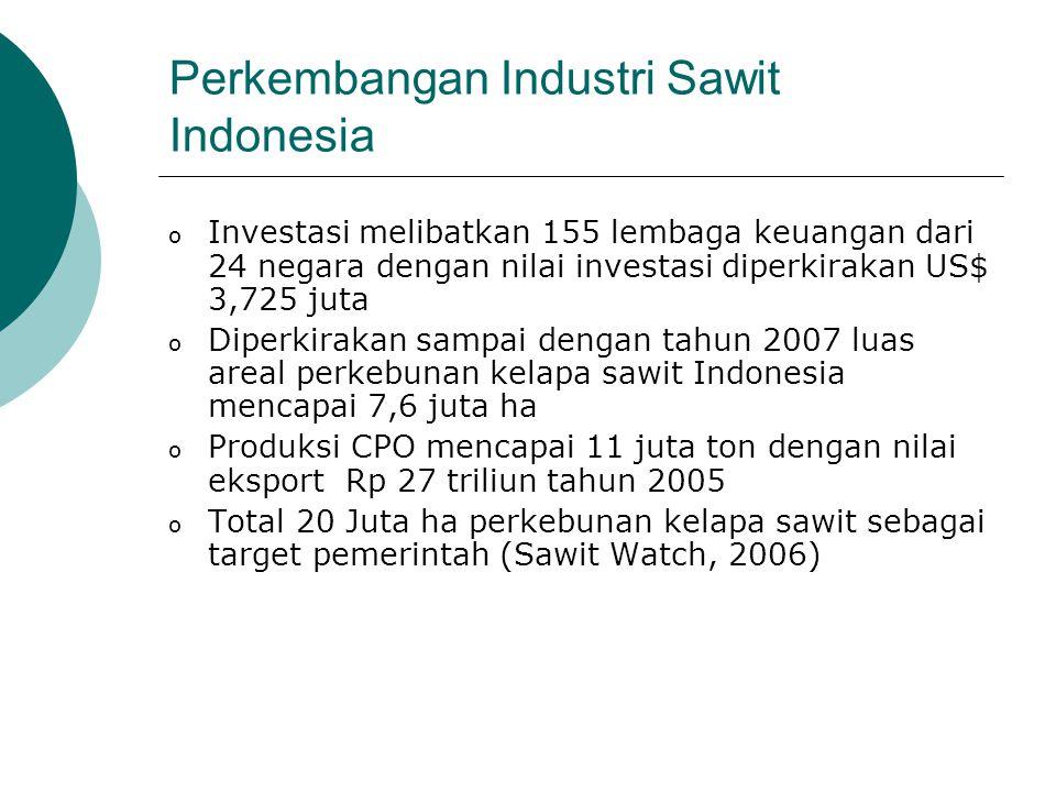 Perkembangan Industri Sawit Indonesia