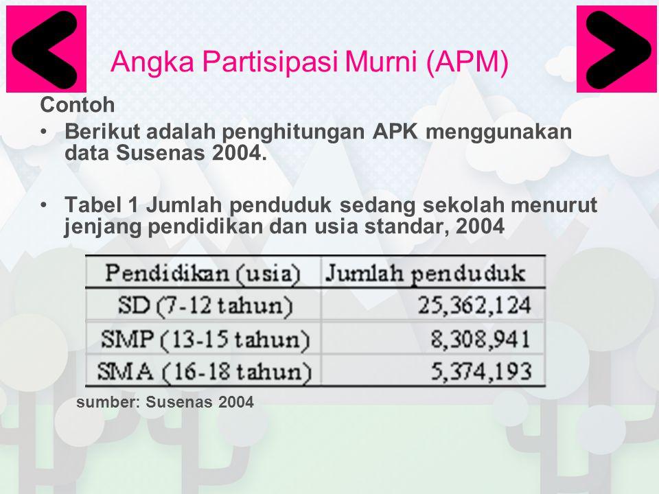 Angka Partisipasi Murni (APM)