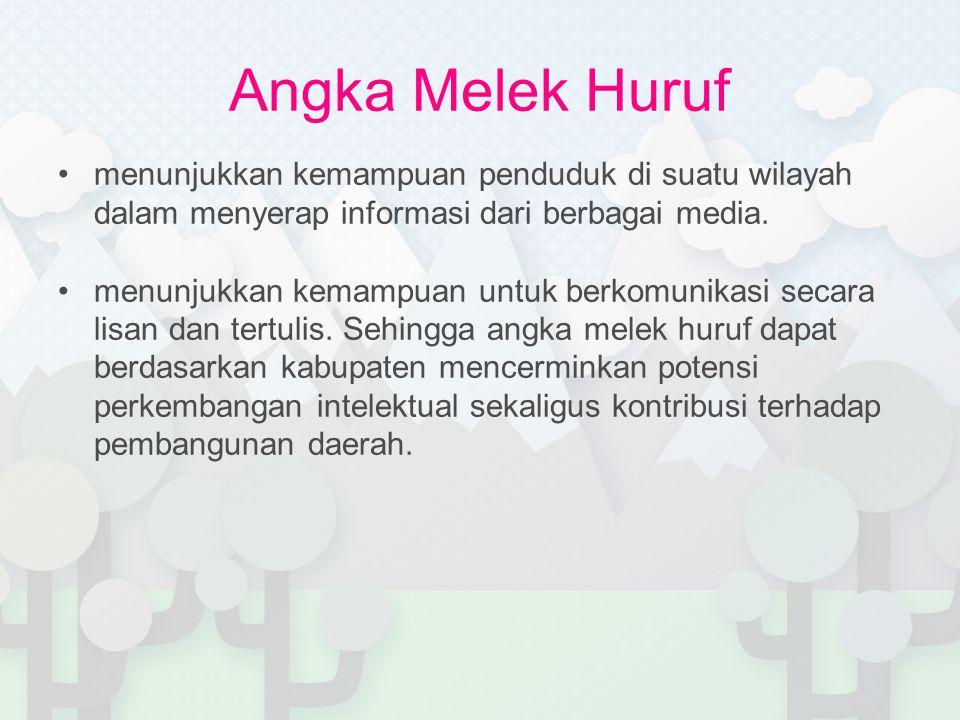 Angka Melek Huruf menunjukkan kemampuan penduduk di suatu wilayah dalam menyerap informasi dari berbagai media.