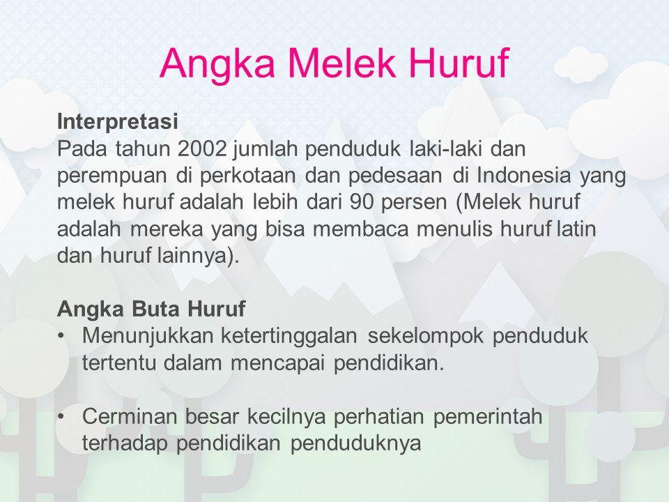 Angka Melek Huruf Interpretasi