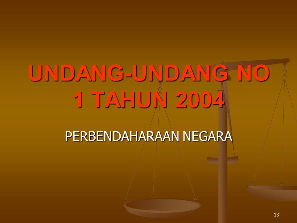 UNDANG-UNDANG NO 1 TAHUN 2004