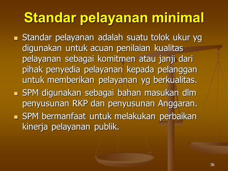 Standar pelayanan minimal