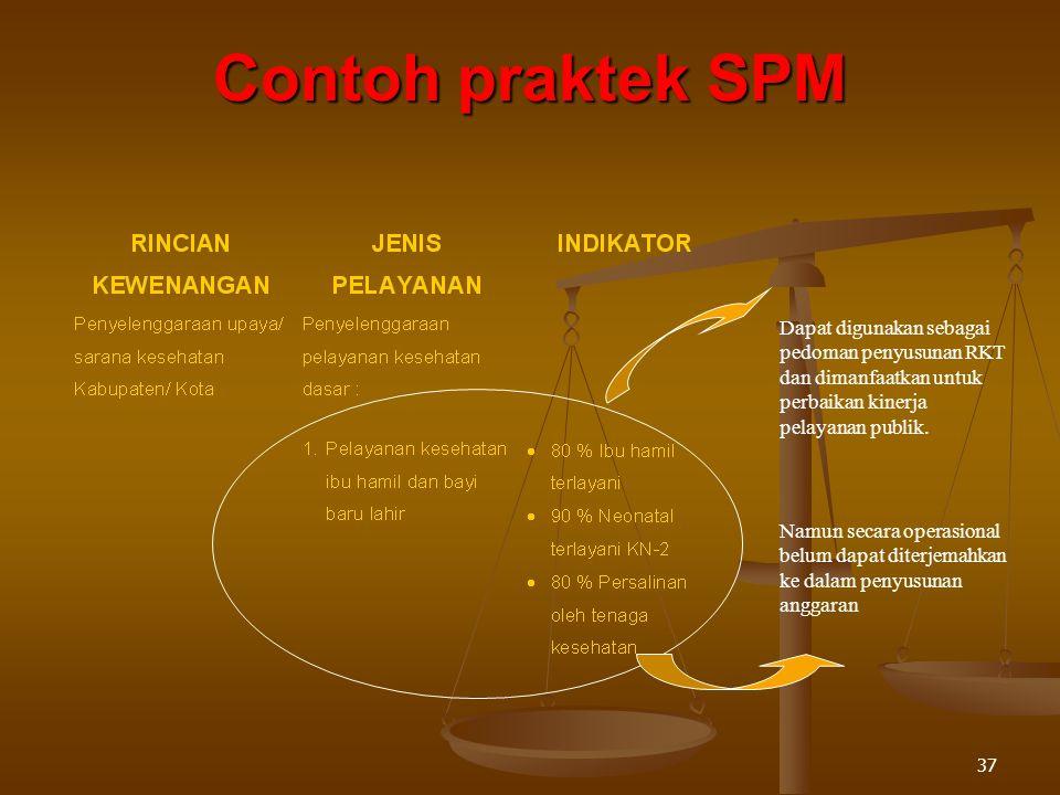 Contoh praktek SPM Dapat digunakan sebagai pedoman penyusunan RKT dan dimanfaatkan untuk perbaikan kinerja pelayanan publik.