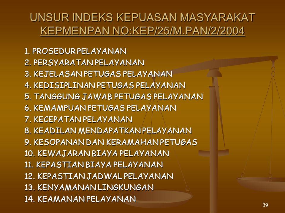 UNSUR INDEKS KEPUASAN MASYARAKAT KEPMENPAN NO:KEP/25/M.PAN/2/2004