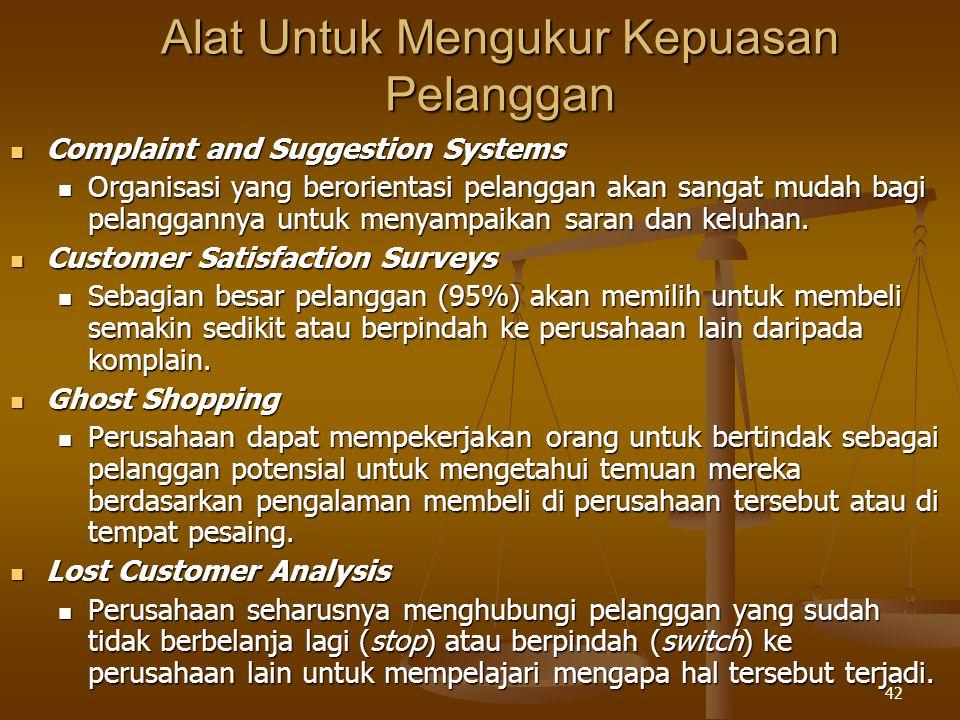 Alat Untuk Mengukur Kepuasan Pelanggan