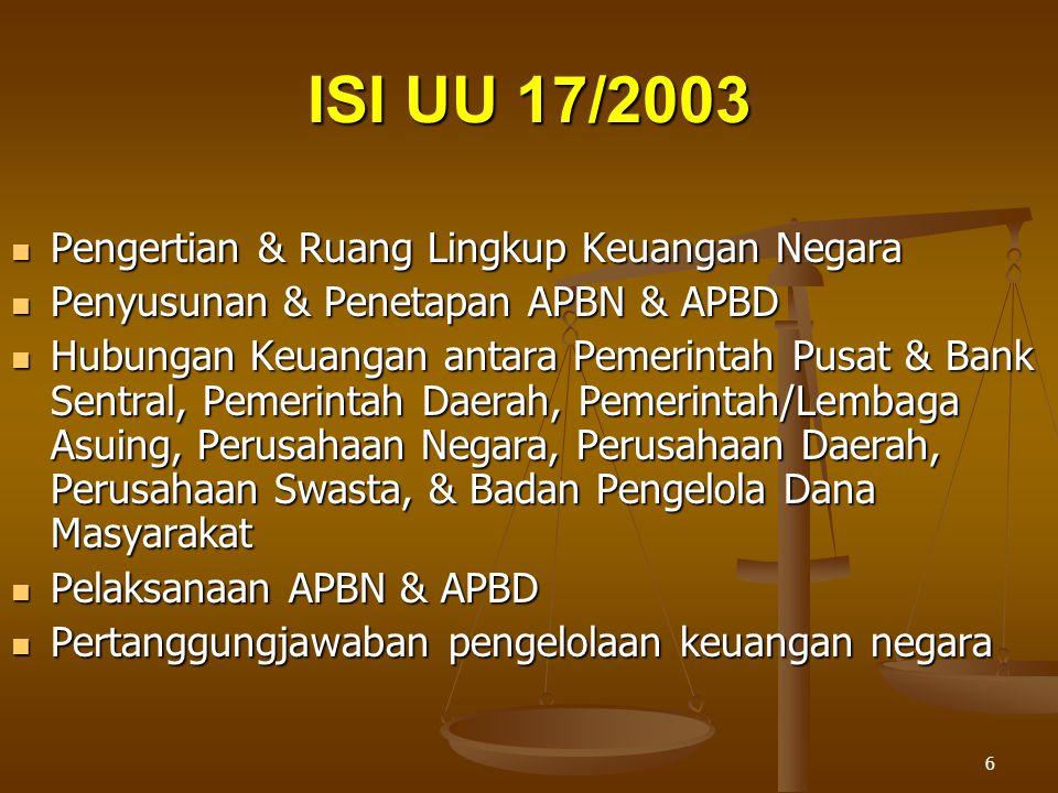 ISI UU 17/2003 Pengertian & Ruang Lingkup Keuangan Negara