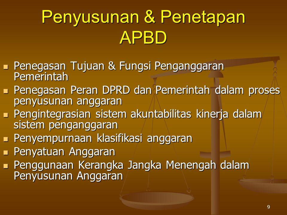 Penyusunan & Penetapan APBD