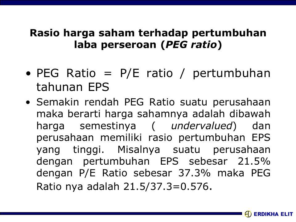 Rasio harga saham terhadap pertumbuhan laba perseroan (PEG ratio)