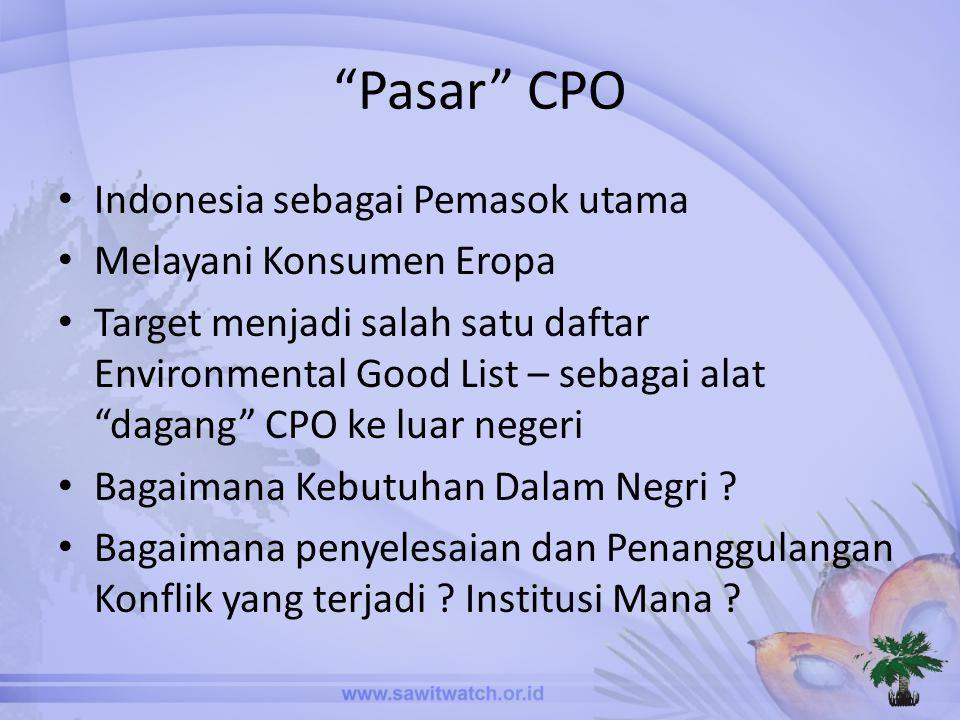 Pasar CPO Indonesia sebagai Pemasok utama Melayani Konsumen Eropa