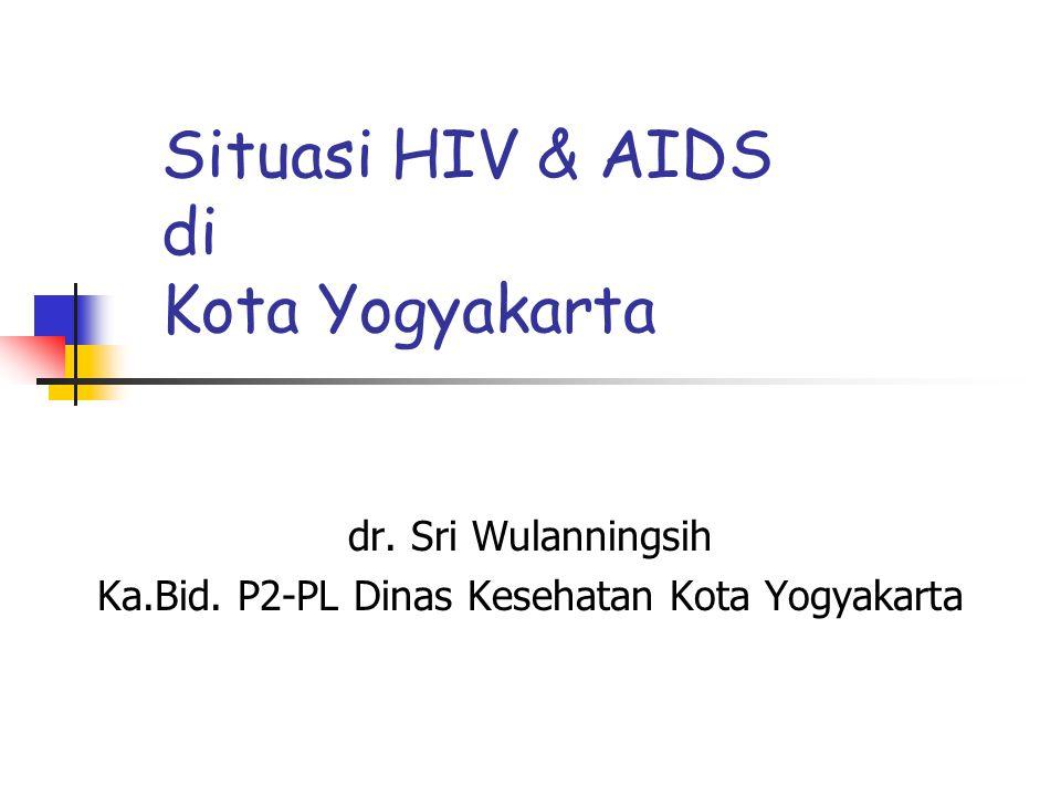Situasi HIV & AIDS di Kota Yogyakarta