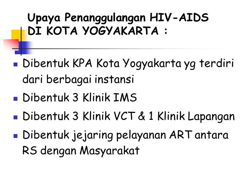 Upaya Penanggulangan HIV-AIDS DI KOTA YOGYAKARTA :